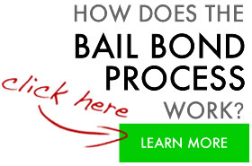 Huntington Beach Bail Process